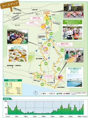 Coursemap1